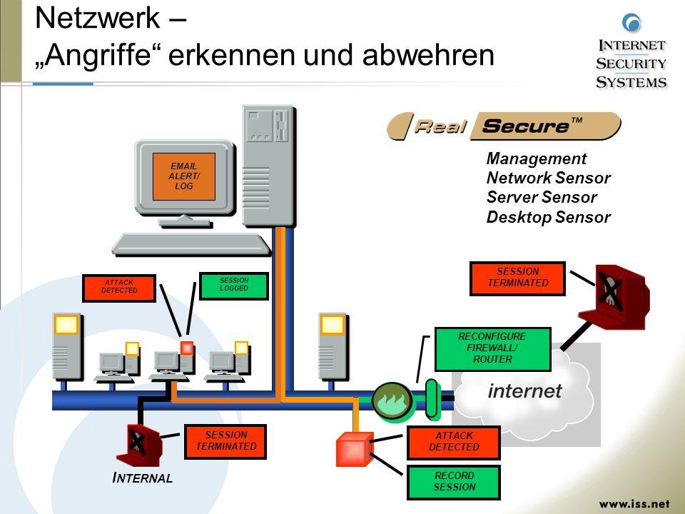 Netzwerk – Angriffe erkennen und abwehren Management Network Sensor Server Sensor Desktop Sensor EMAIL ALERT/ LOG ATTACK DETECTED RECORD SESSION TERMINATED RECONFIGURE FIREWALL/ ROUTER ATTACK DETECTED SESSION LOGGED EMAIL ALERT/ LOG SESSION TERMINATED I NTERNAL