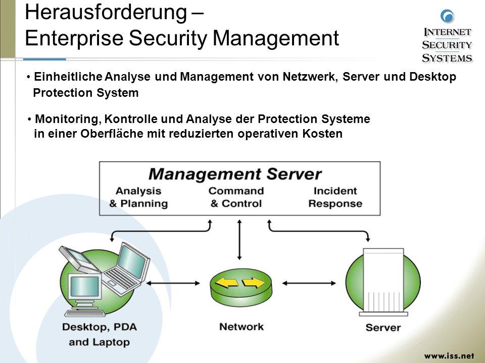Herausforderung – Enterprise Security Management Einheitliche Analyse und Management von Netzwerk, Server und Desktop Protection System Monitoring, Kontrolle und Analyse der Protection Systeme in einer Oberfläche mit reduzierten operativen Kosten