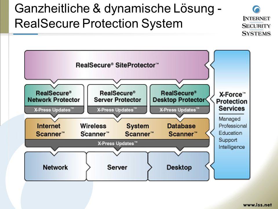 Ganzheitliche & dynamische Lösung - RealSecure Protection System