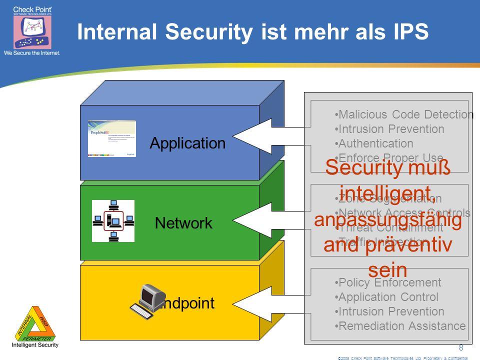 ©2005 Check Point Software Technologies Ltd. Proprietary & Confidential Fragen? www.checkpoint.com
