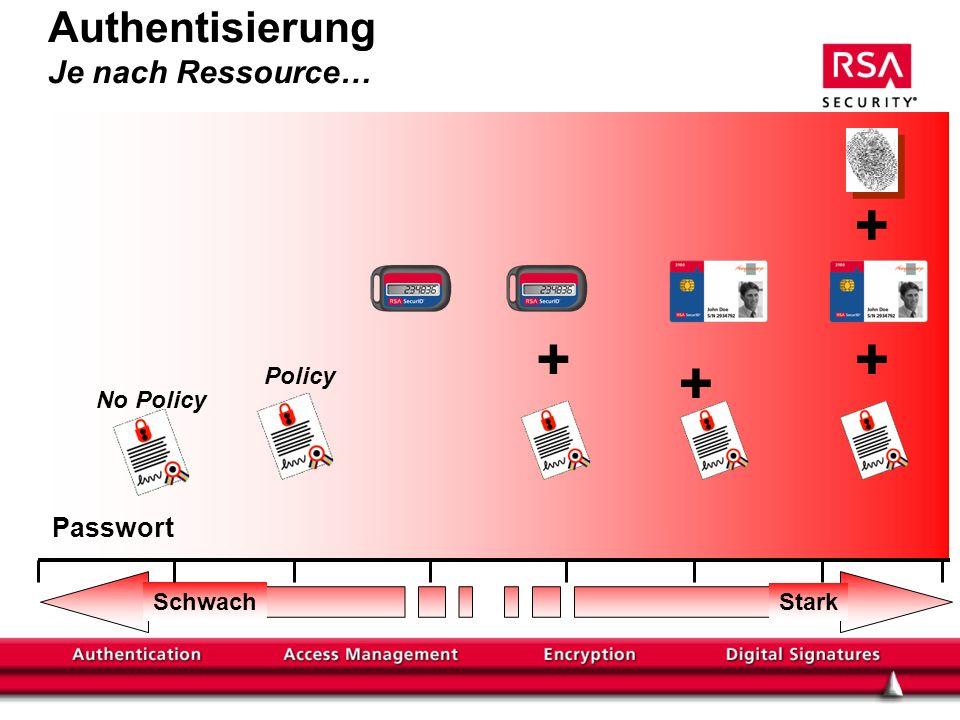Passwort Authentisierung Je nach Ressource… Schwach Stark No Policy Policy + + + +