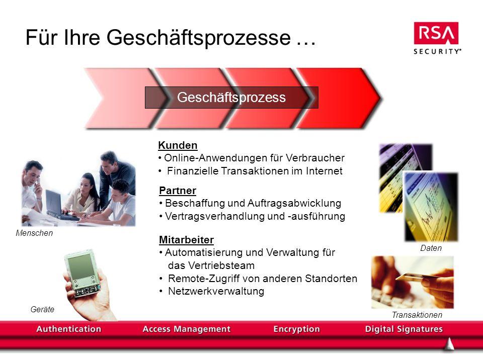 Für Ihre Geschäftsprozesse … Kunden Online-Anwendungen für Verbraucher Finanzielle Transaktionen im Internet Mitarbeiter Automatisierung und Verwaltun