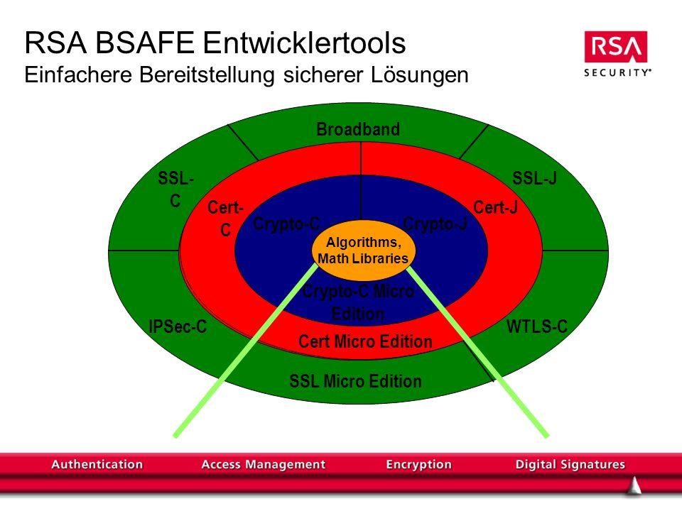 RSA BSAFE Entwicklertools Einfachere Bereitstellung sicherer Lösungen Broadband SSL-JSSL- C WTLS-CIPSec-C SSL Micro Edition Algorithms, Math Libraries