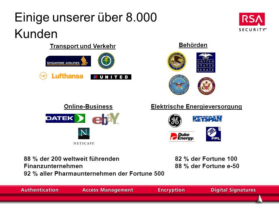 Transport und Verkehr Online-Business Behörden 82 % der Fortune 100 88 % der Fortune e-50 88 % der 200 weltweit führenden Finanzunternehmen 92 % aller