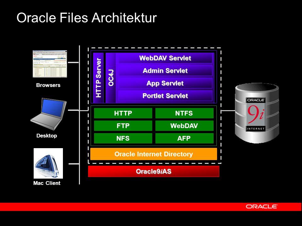 Nutzen von Oracle Files Basis für unternehmensweite Informationsplattform - Sicherheit, Skalierbarkeit, Verfügbarkeit der Oracle Datenbank Zugriff über mobile Geräte und Web Einbindung in Unternehmensprozesse - Workflow-Integration (z.B.