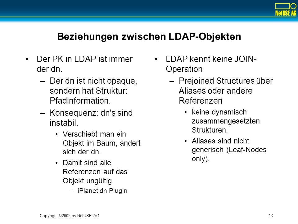 Copyright ©2002 by NetUSE AG13 Beziehungen zwischen LDAP-Objekten Der PK in LDAP ist immer der dn. –Der dn ist nicht opaque, sondern hat Struktur: Pfa