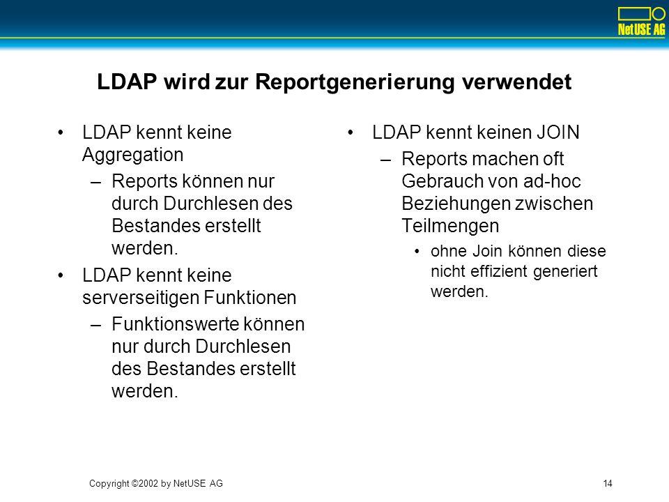 Copyright ©2002 by NetUSE AG14 LDAP wird zur Reportgenerierung verwendet LDAP kennt keine Aggregation –Reports können nur durch Durchlesen des Bestand