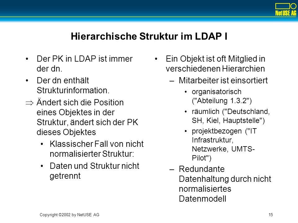 Copyright ©2002 by NetUSE AG15 Hierarchische Struktur im LDAP I Der PK in LDAP ist immer der dn. Der dn enthält Strukturinformation. Ändert sich die P