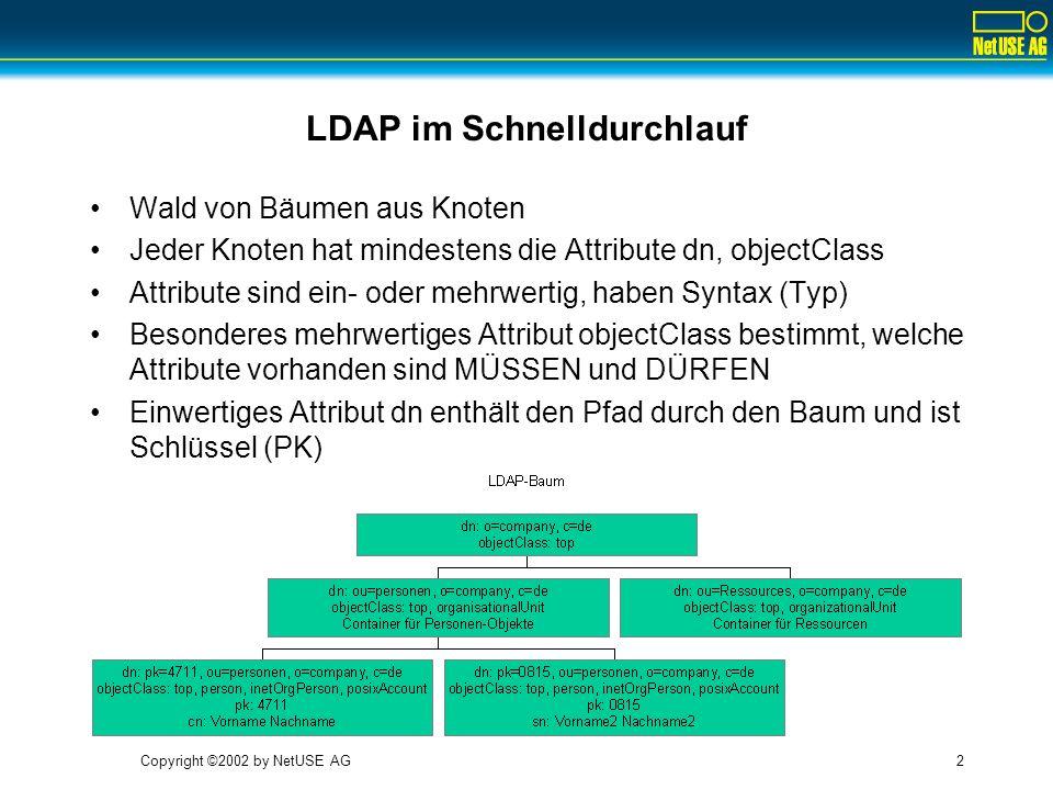 Copyright ©2002 by NetUSE AG13 Beziehungen zwischen LDAP-Objekten Der PK in LDAP ist immer der dn.