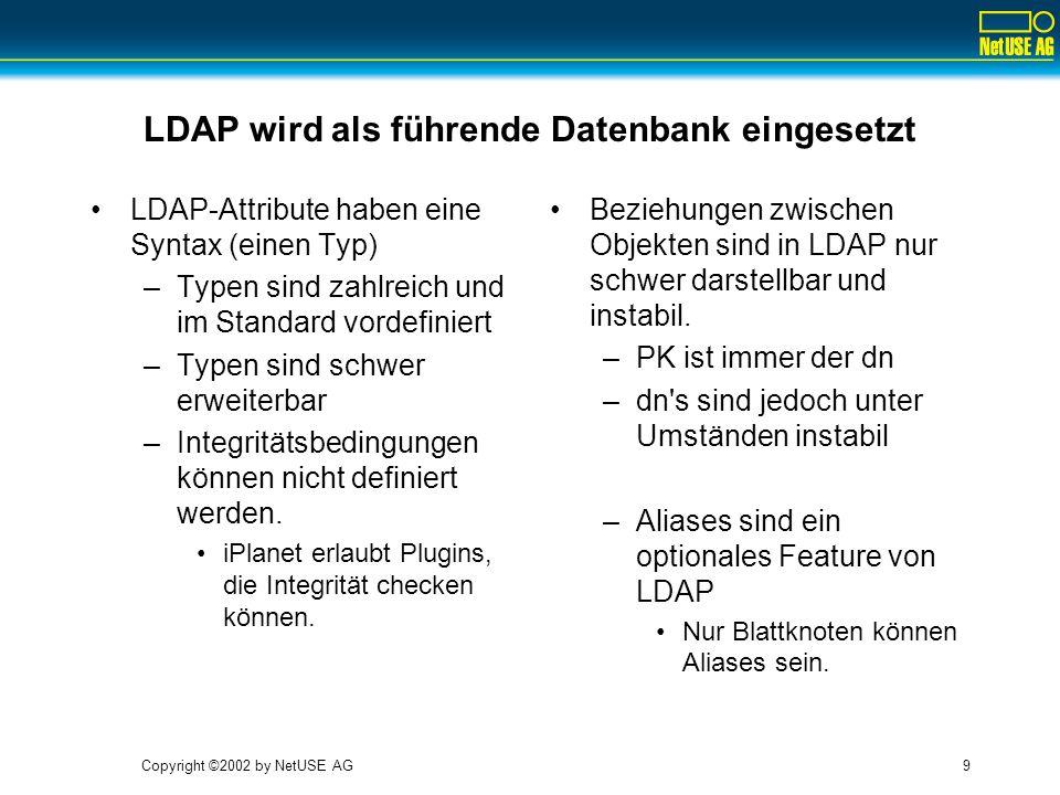 Copyright ©2002 by NetUSE AG9 LDAP wird als führende Datenbank eingesetzt LDAP-Attribute haben eine Syntax (einen Typ) –Typen sind zahlreich und im St