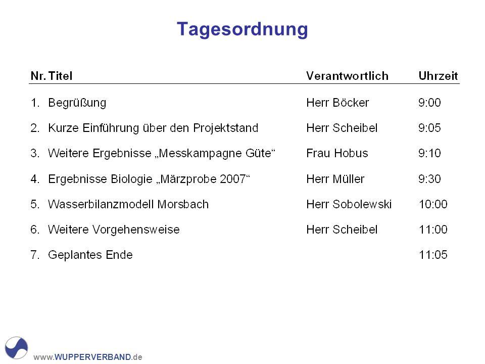www.WUPPERVERBAND.de Tagesordnung