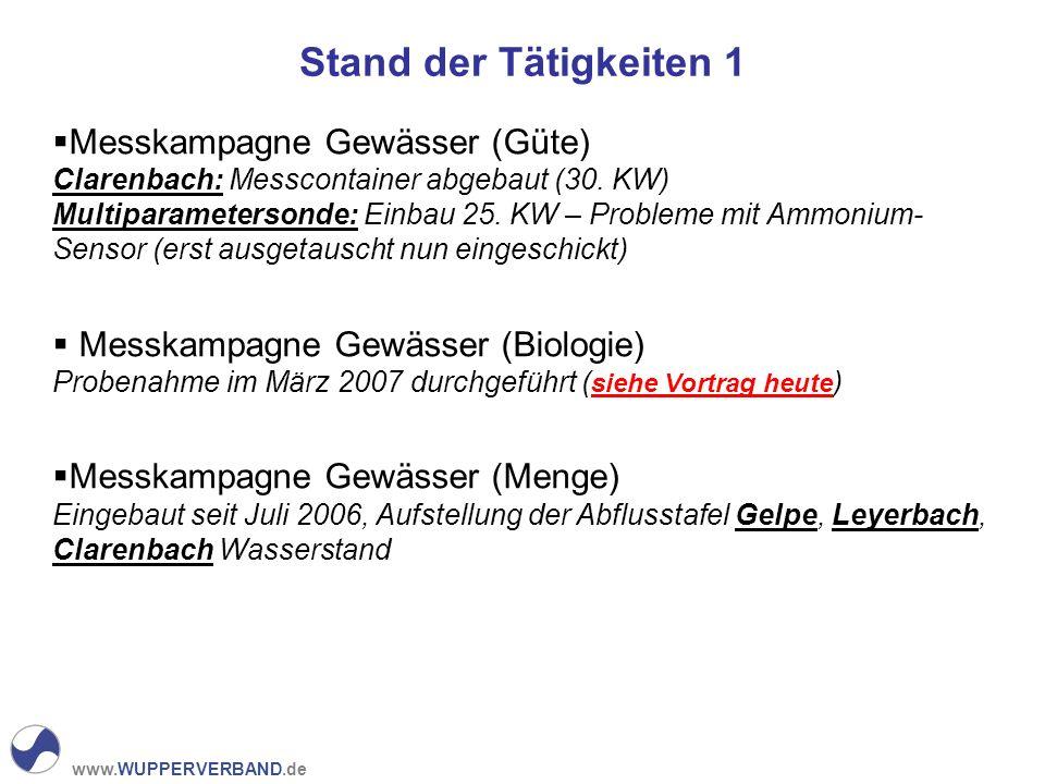 www.WUPPERVERBAND.de Stand der Tätigkeiten 1 Messkampagne Gewässer (Güte) Clarenbach: Messcontainer abgebaut (30.