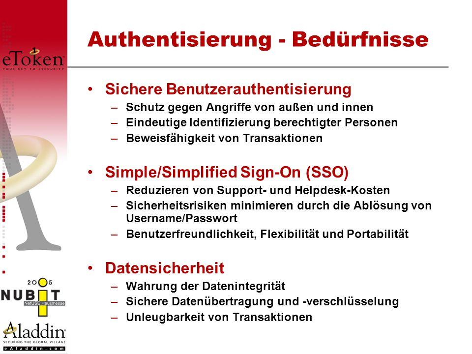Authentisierung - Bedürfnisse Sichere Benutzerauthentisierung –Schutz gegen Angriffe von außen und innen –Eindeutige Identifizierung berechtigter Pers