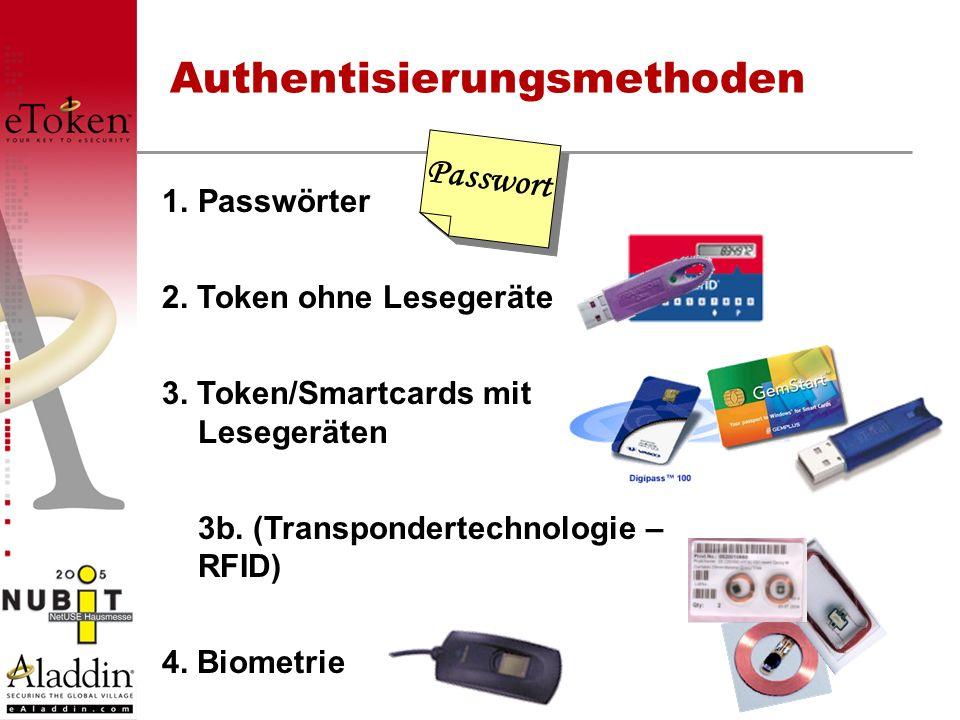 Authentisierungsmethoden 1.Passwörter 2. Token ohne Lesegeräte 3. Token/Smartcards mit Lesegeräten 3b. (Transpondertechnologie – RFID) 4. Biometrie Pa