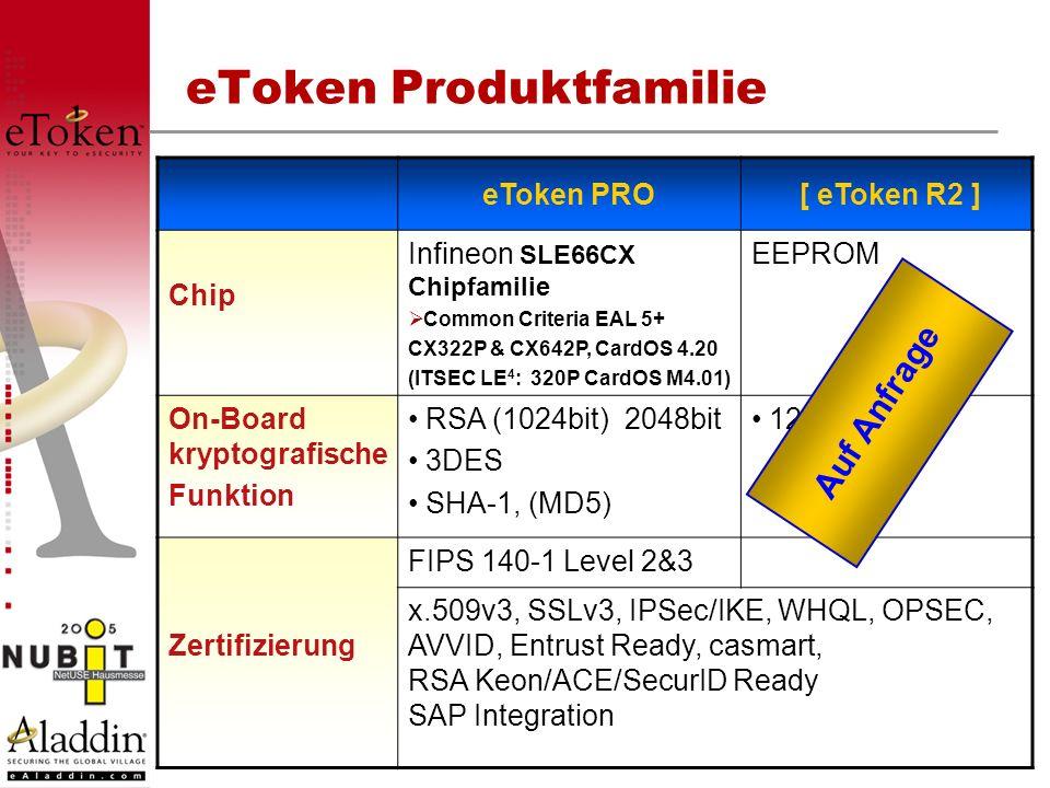 eToken Produktfamilie eToken PRO [ eToken R2 ] Chip Infineon SLE66CX Chipfamilie Common Criteria EAL 5+ CX322P & CX642P, CardOS 4.20 (ITSEC LE 4 : 320