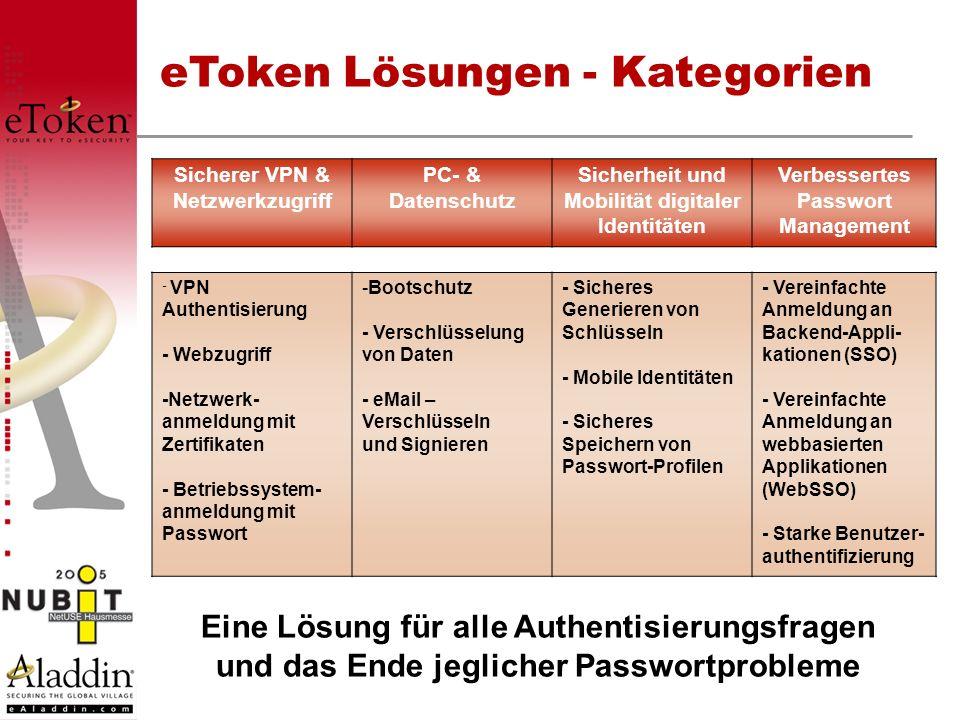 eToken Lösungen - Kategorien Eine Lösung für alle Authentisierungsfragen und das Ende jeglicher Passwortprobleme Sicherer VPN & Netzwerkzugriff PC- &