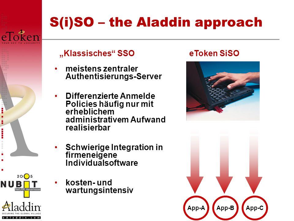 S(i)SO – the Aladdin approach meistens zentraler Authentisierungs-Server Differenzierte Anmelde Policies häufig nur mit erheblichem administrativem Au