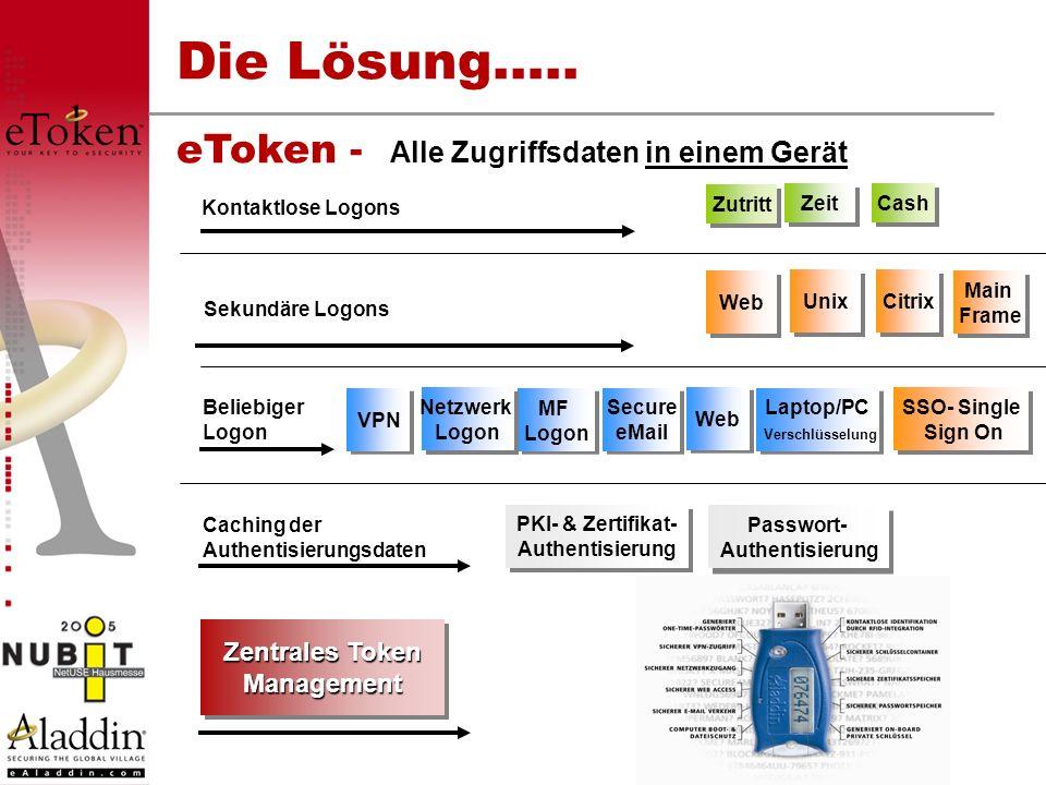 Die Lösung….. eToken - Alle Zugriffsdaten in einem Gerät PKI- & Zertifikat- Authentisierung PKI- & Zertifikat- Authentisierung Passwort- Authentisieru