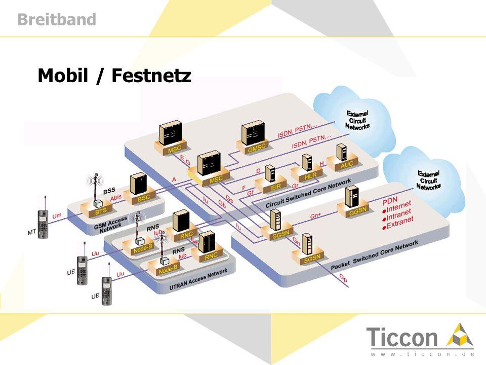 Breitband Mobil / Festnetz