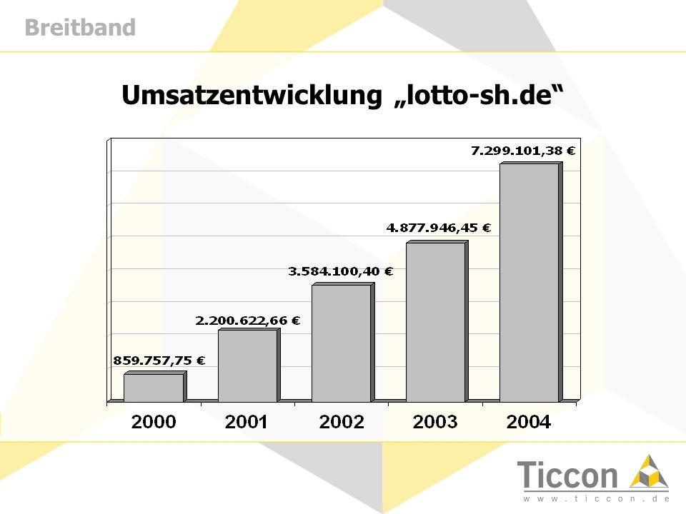 Breitband Umsatzentwicklung lotto-sh.de