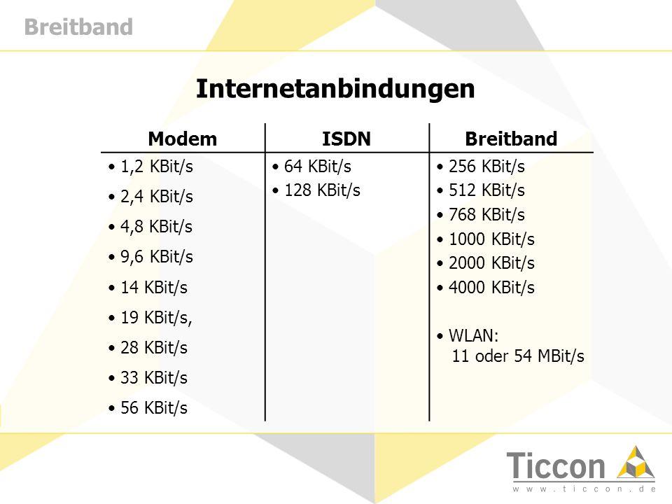 Breitband Internetanbindungen ModemISDNBreitband 1,2 KBit/s 2,4 KBit/s 4,8 KBit/s 9,6 KBit/s 14 KBit/s 19 KBit/s, 28 KBit/s 33 KBit/s 56 KBit/s 64 KBit/s 128 KBit/s 256 KBit/s 512 KBit/s 768 KBit/s 1000 KBit/s 2000 KBit/s 4000 KBit/s WLAN: 11 oder 54 MBit/s