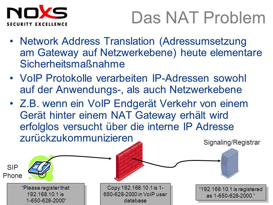 Das NAT Problem Network Address Translation (Adressumsetzung am Gateway auf Netzwerkebene) heute elementare Sicherheitsmaßnahme VoIP Protokolle verarb