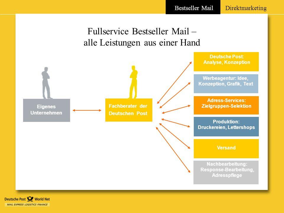 Bestseller MailDirektmarketing Fullservice Bestseller Mail – alle Leistungen aus einer Hand Fachberater der Deutschen Post Eigenes Unternehmen Produkt