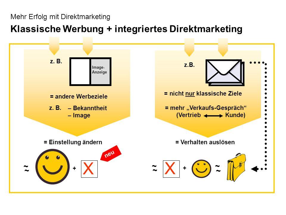= Verhalten auslösen Mehr Erfolg mit Direktmarketing Klassische Werbung + integriertes Direktmarketing = Einstellung ändern ~ ~ z. B. = andere Werbezi
