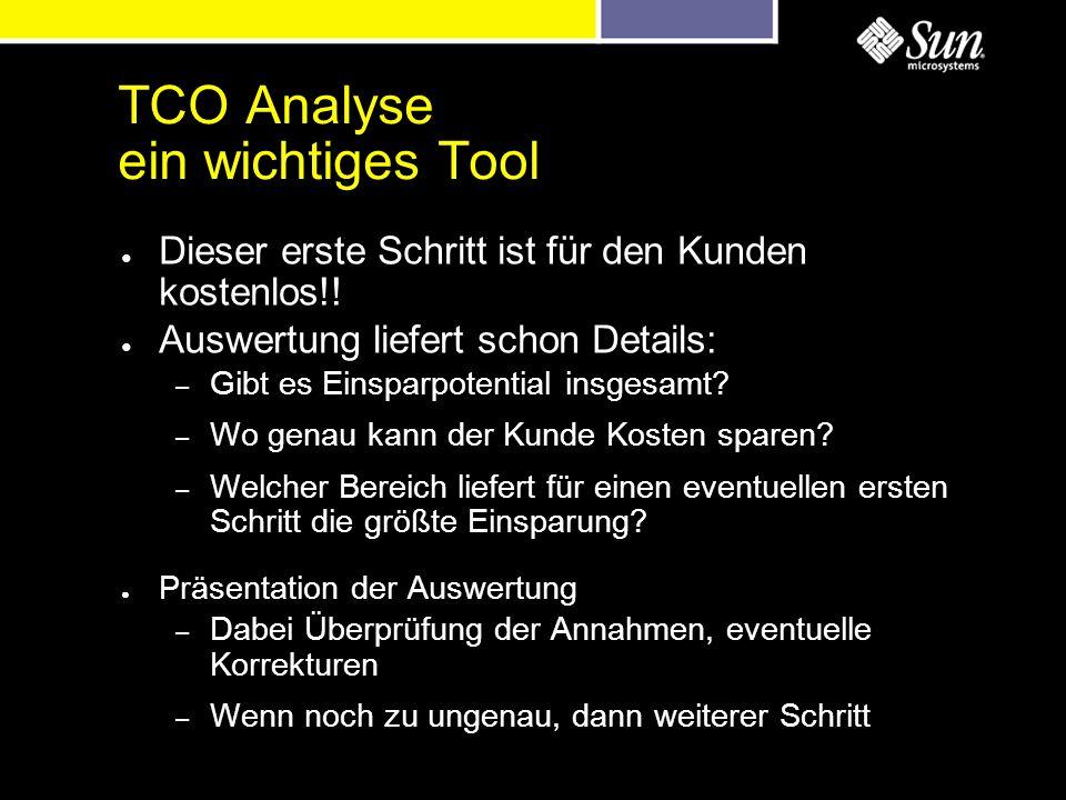 TCO Analyse ein wichtiges Tool Dieser erste Schritt ist für den Kunden kostenlos!.