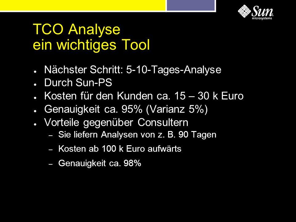 TCO Analyse ein wichtiges Tool Nächster Schritt: 5-10-Tages-Analyse Durch Sun-PS Kosten für den Kunden ca. 15 – 30 k Euro Genauigkeit ca. 95% (Varianz