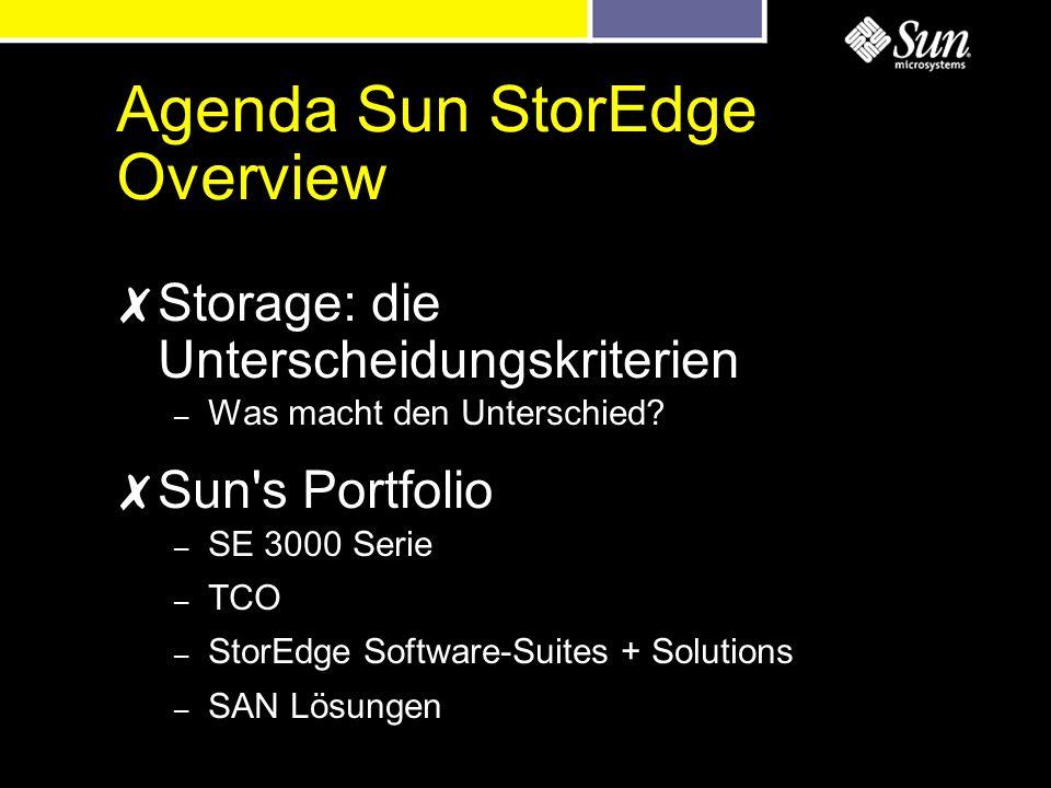 Agenda Sun StorEdge Overview Storage: die Unterscheidungskriterien – Was macht den Unterschied? Sun's Portfolio – SE 3000 Serie – TCO – StorEdge Softw