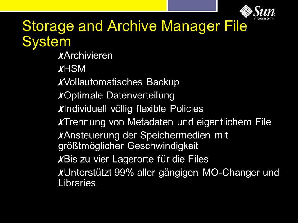 Storage and Archive Manager File System Archivieren HSM Vollautomatisches Backup Optimale Datenverteilung Individuell völlig flexible Policies Trennung von Metadaten und eigentlichem File Ansteuerung der Speichermedien mit größtmöglicher Geschwindigkeit Bis zu vier Lagerorte für die Files Unterstützt 99% aller gängigen MO-Changer und Libraries
