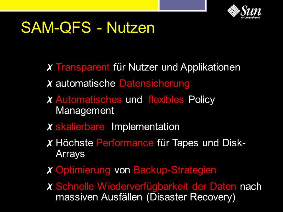 SAM-QFS - Nutzen Transparent für Nutzer und Applikationen automatische Datensicherung Automatisches und flexibles Policy Management skalierbare Implementation Höchste Performance für Tapes und Disk- Arrays Optimierung von Backup-Strategien Schnelle Wiederverfügbarkeit der Daten nach massiven Ausfällen (Disaster Recovery)