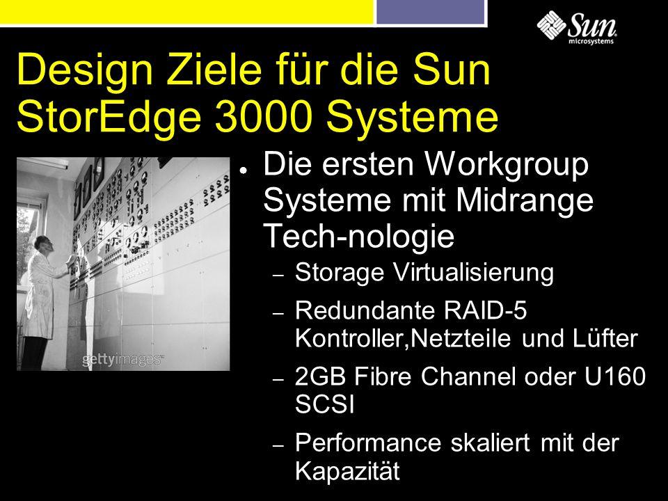 Design Ziele für die Sun StorEdge 3000 Systeme Die ersten Workgroup Systeme mit Midrange Tech-nologie – Storage Virtualisierung – Redundante RAID-5 Kontroller,Netzteile und Lüfter – 2GB Fibre Channel oder U160 SCSI – Performance skaliert mit der Kapazität