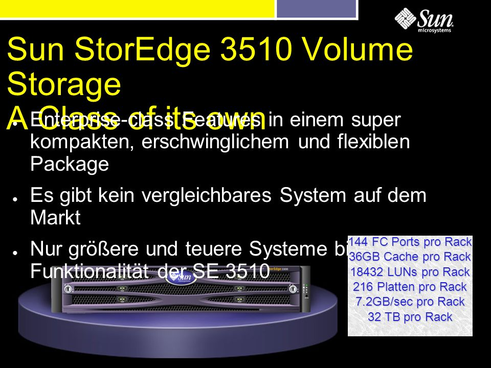 Sun StorEdge 3510 Volume Storage A Class of its own Enterprise-class Features in einem super kompakten, erschwinglichem und flexiblen Package Es gibt kein vergleichbares System auf dem Markt Nur größere und teuere Systeme bieten die Funktionalität der SE 3510 144 FC Ports pro Rack 36GB Cache pro Rack 18432 LUNs pro Rack 216 Platten pro Rack 7.2GB/sec pro Rack 32 TB pro Rack