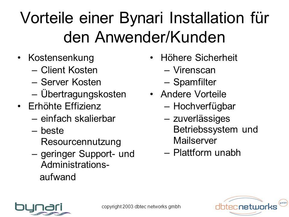 copyright 2003 dbtec networks gmbh Vorteile einer Bynari Installation für den Anwender/Kunden Kostensenkung –Client Kosten –Server Kosten –Übertragung