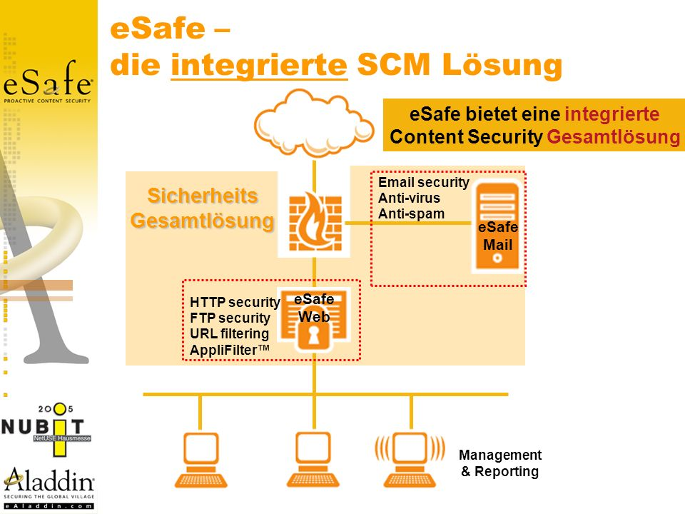 eSafe – die integrierte SCM Lösung eSafe Mail eSafe Web Email security Anti-virus Anti-spam Management & Reporting SicherheitsGesamtlösung HTTP securi