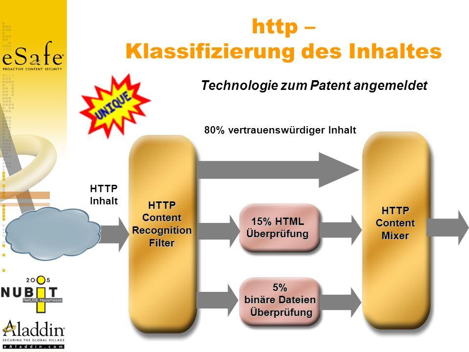 http – Klassifizierung des Inhaltes HTTPContentRecognitionFilter HTTPContentMixer 15% HTML Überprüfung 5% binäre Dateien Überprüfung 80% vertrauenswürdiger Inhalt HTTP Inhalt Technologie zum Patent angemeldet