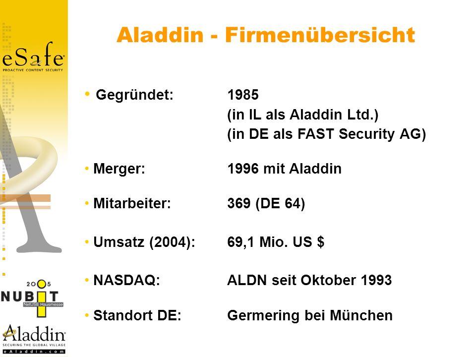 Aladdin - Firmenübersicht Gegründet:1985 (in IL als Aladdin Ltd.) (in DE als FAST Security AG) Merger: 1996 mit Aladdin Mitarbeiter:369 (DE 64) Umsatz (2004):69,1 Mio.