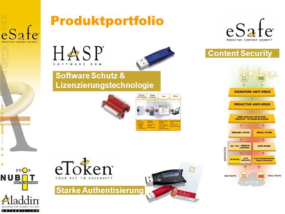 Produktportfolio Software Schutz & Lizenzierungstechnologie Starke Authentisierung Content Security