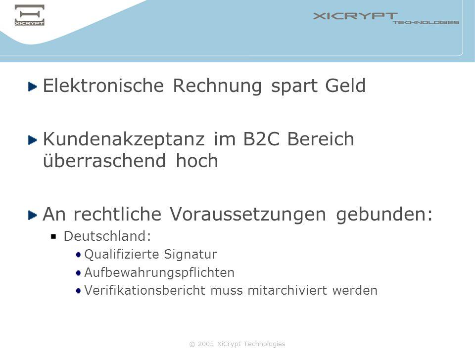 Elektronische Rechnung spart Geld Kundenakzeptanz im B2C Bereich überraschend hoch An rechtliche Voraussetzungen gebunden: Deutschland: Qualifizierte