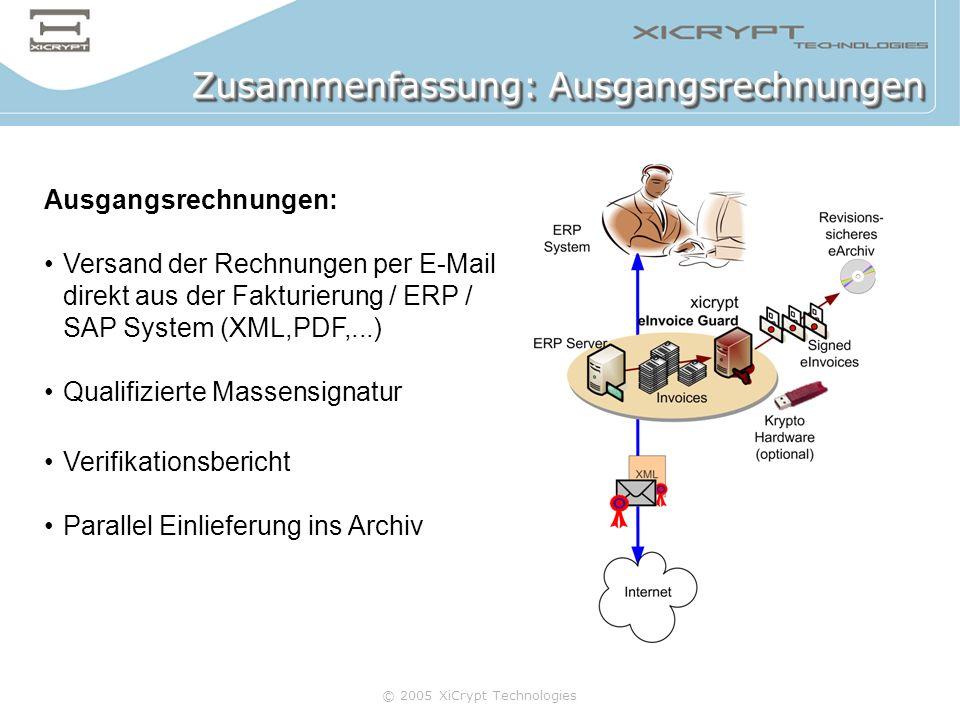 © 2005 XiCrypt Technologies Zusammenfassung: Ausgangsrechnungen Ausgangsrechnungen: Versand der Rechnungen per E-Mail direkt aus der Fakturierung / ER