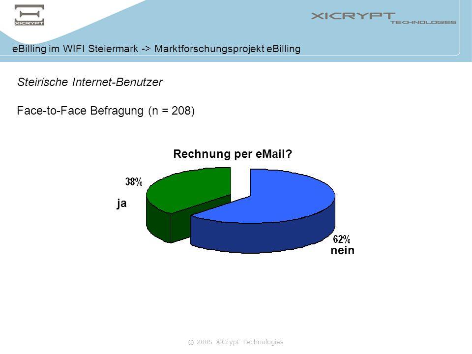© 2005 XiCrypt Technologies eBilling im WIFI Steiermark -> Marktforschungsprojekt eBilling Steirische Internet-Benutzer Face-to-Face Befragung (n = 20