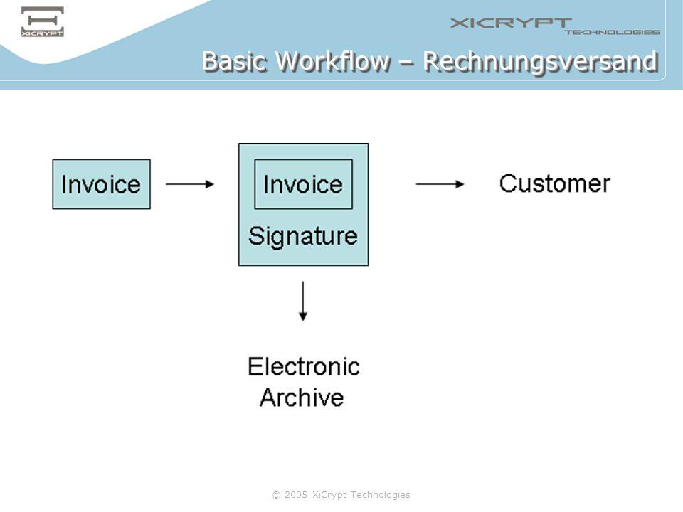 © 2005 XiCrypt Technologies Basic Workflow – Rechnungsversand Basic Workflow – Rechnungsversand