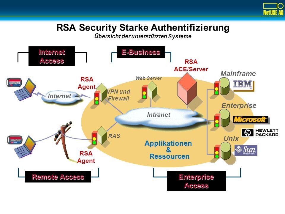 RSA SecurID ACE/Server Grundlagen SeedZeit Algorithmus Seed Zeit 354982 Algorithmus Gleiche Seed Gleiche Zeit