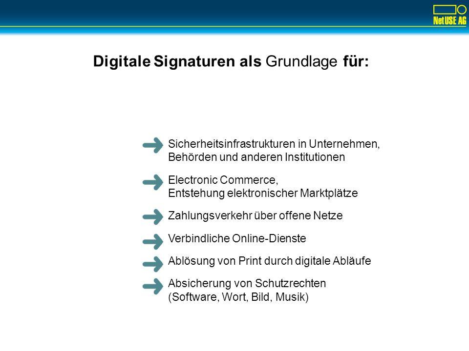 Die neuen Qualitäten digitaler Kommunikation schaffen Vertrauen Lösungsansatz PKI/Digitale Zertifikate: D-Trust/Verisign