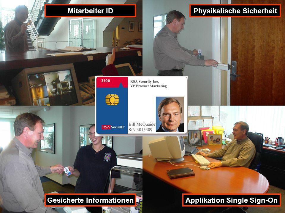 Das Digitale Zertifikate: der elektronische Ausweis Serial Number xxxxx : Validity : Nov.08,2001 - Nov.08,2002 User Organization CA - Ref.,LIAB.LTD(c)