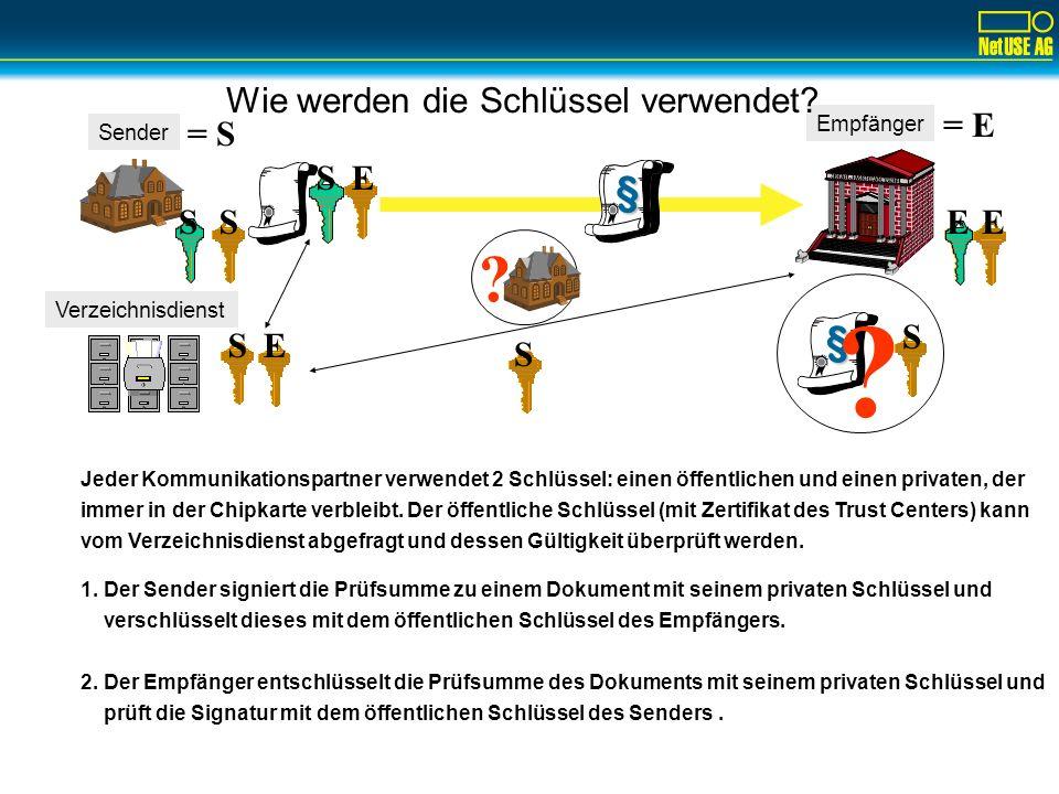 Asymmetrische RSA Schlüsselpaare: Der öffentliche Schlüssel des Nutzers wird vom Trustcenter zertifiziert, jeder kann ihn zur Unterschriftsprüfung abf