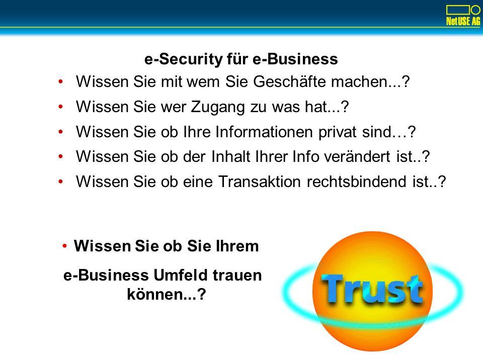 e-Security für e-Business Wissen Sie mit wem Sie Geschäfte machen....