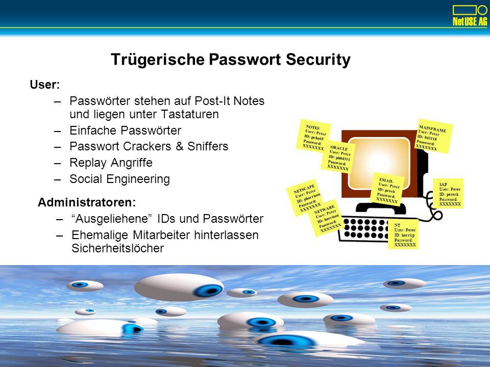 Trügerische Passwort Security User: –Passwörter stehen auf Post-It Notes und liegen unter Tastaturen –Einfache Passwörter –Passwort Crackers & Sniffers –Replay Angriffe –Social Engineering Administratoren: –Ausgeliehene IDs und Passwörter –Ehemalige Mitarbeiter hinterlassen Sicherheitslöcher MAINFRAME User: Peter ID: 043118 Password: XXXXXXX NETWARE User: Peter ID: harrison Password: XXXXXXX NT User: Peter ID: harrisp Password: XXXXXXX ORACLE User: Peter ID: ph04311 Password: XXXXXXX NOTES User: Peter ID: peha65 Password: XXXXXXX NETSCAPE User: Peter ID: pharrison Password: XXXXXXX SAP User: Peter ID: peterh Password: XXXXXXX EMAIL User: Peter ID: peteh Password: XXXXXXX